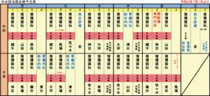 外来担当医診療予定表 (R3.7.1~)